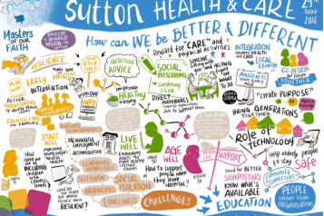 sutton health and care plan graphic
